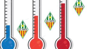 El termómetro del Sants